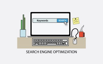 What is keyword research and why do it?
